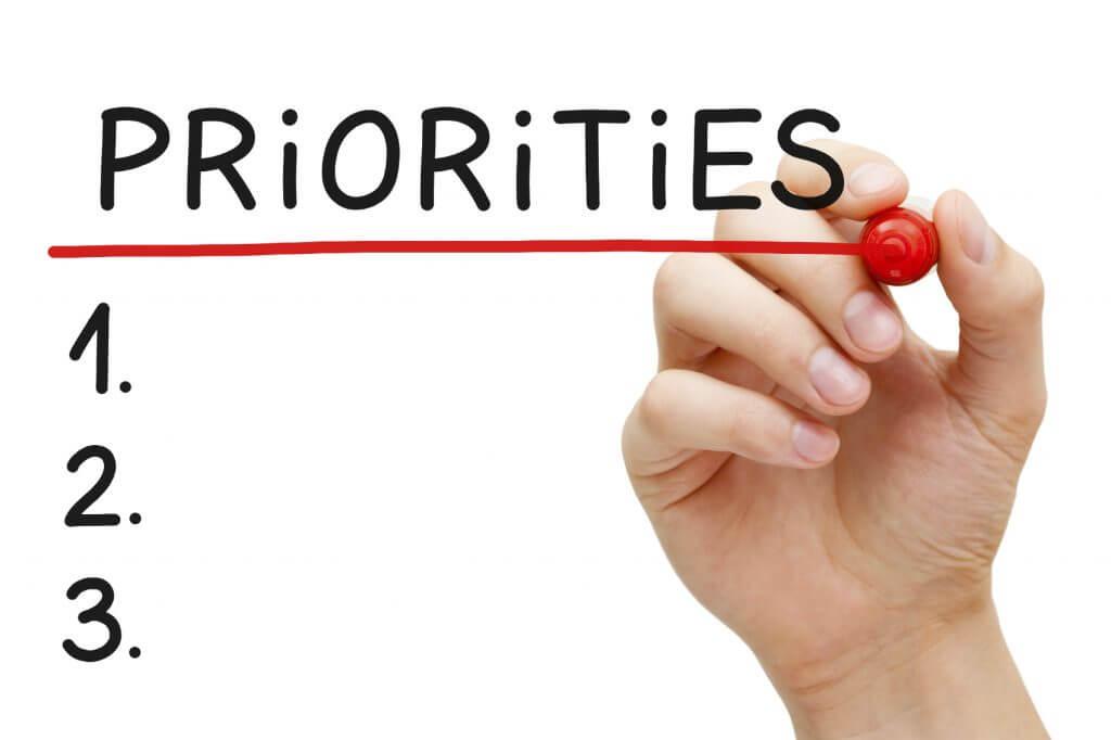 Priorities List